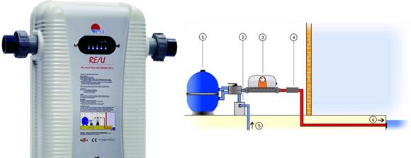 Calentador red line en cofre de zodiac la web de la for Calentador para piscina