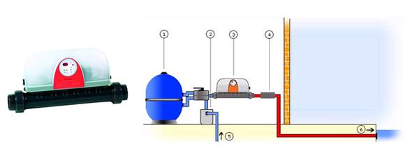 calentador-red-line-plus