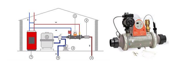 intercambiador-heat-line-pl