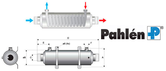 intercambiador-hi-flow-de-pahlen-2